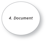 4. Document